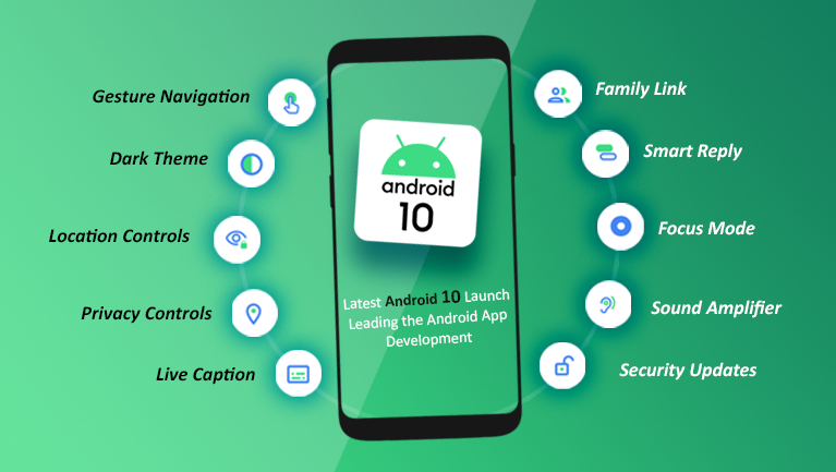Top 10 Features to Know About Android 10