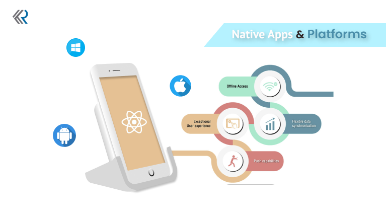 native Apps and platforms