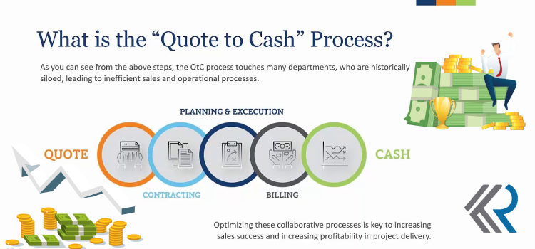What does Exactly Quote-to-Cash Process Refer to