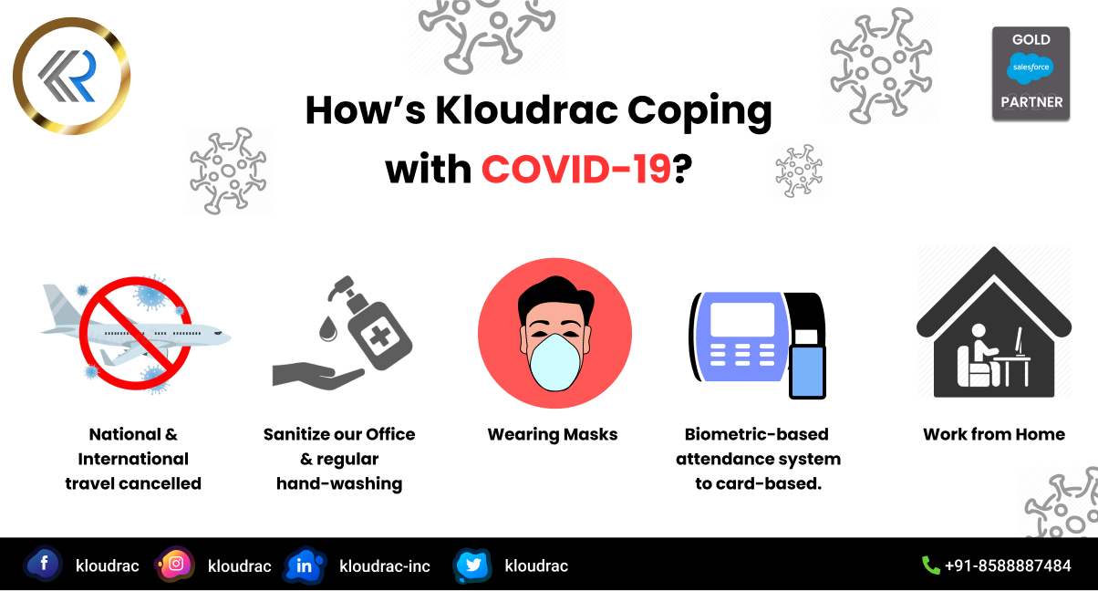 How's Kloudrac Coping with COVID