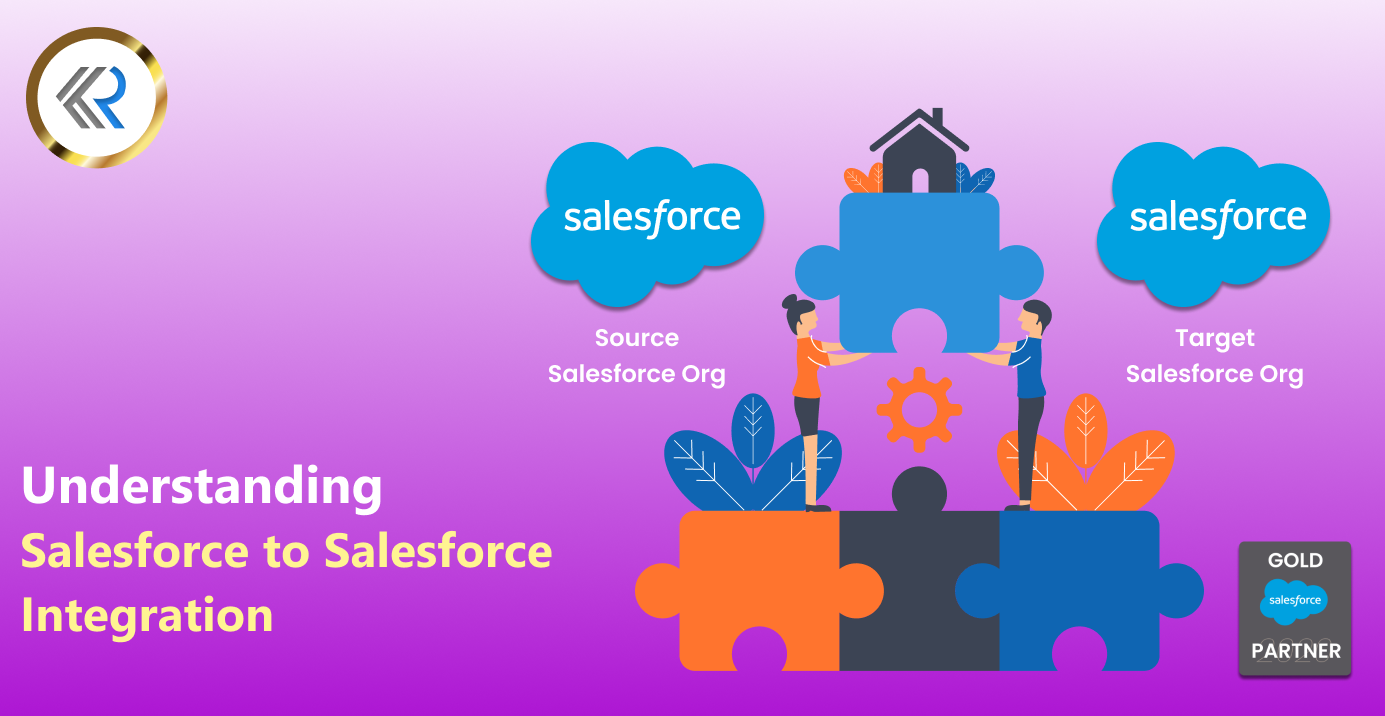 salesforce to salesforce integration II