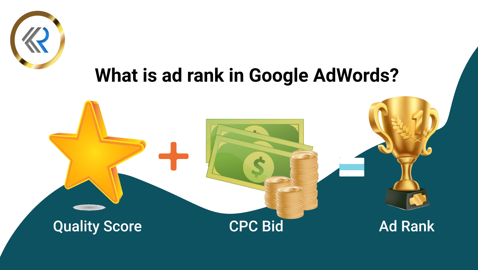 What is Ad ranking